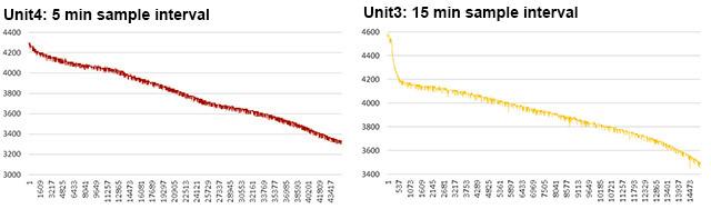 Units3&4_compare_640
