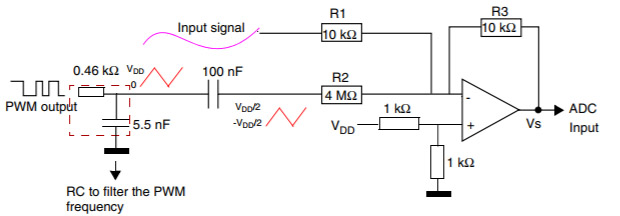Give your Arduino a high resolution ADC by Oversampling with noise