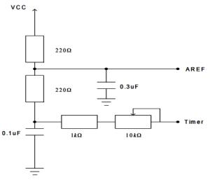fig35avr121