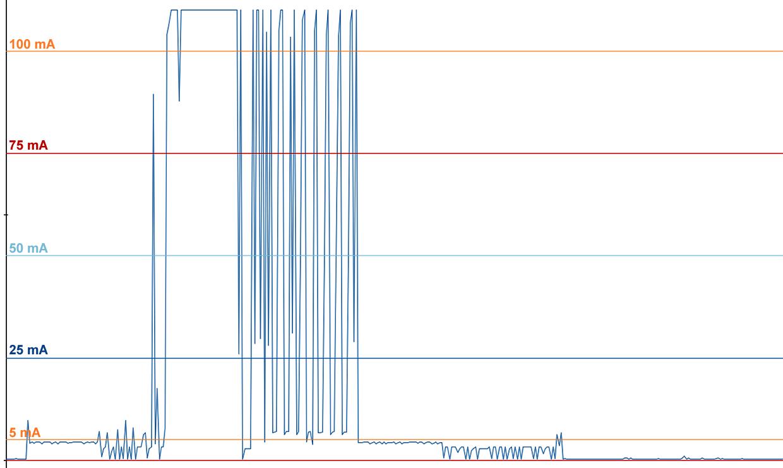 Reducing power consumption | Underwater Arduino Data Loggers