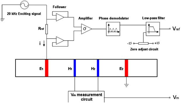 Measuring EC ( electrical conductivity ) with Arduino | Underwater